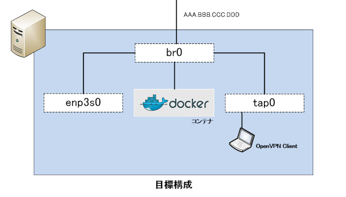 docker-br-after
