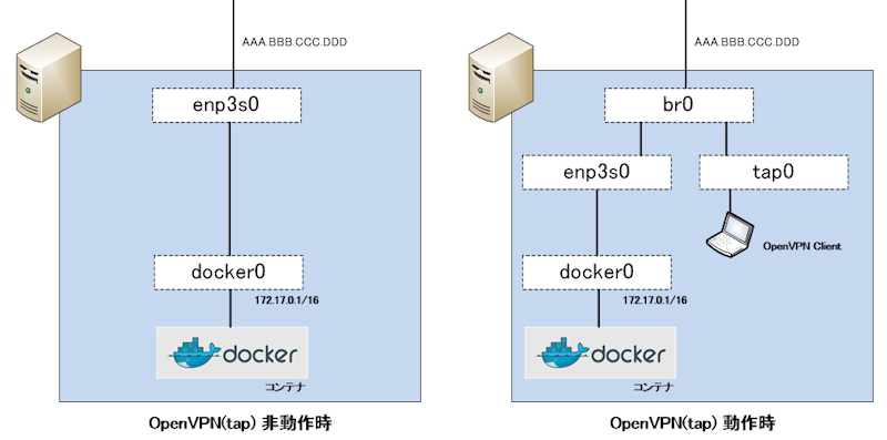 docker-br-before